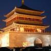 中国 / 西安旅行記